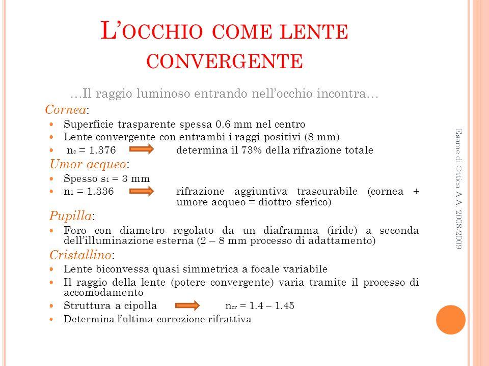 T IPICO SCHEMA LASER A 4 LIVELLI Esame di Ottica A.A.