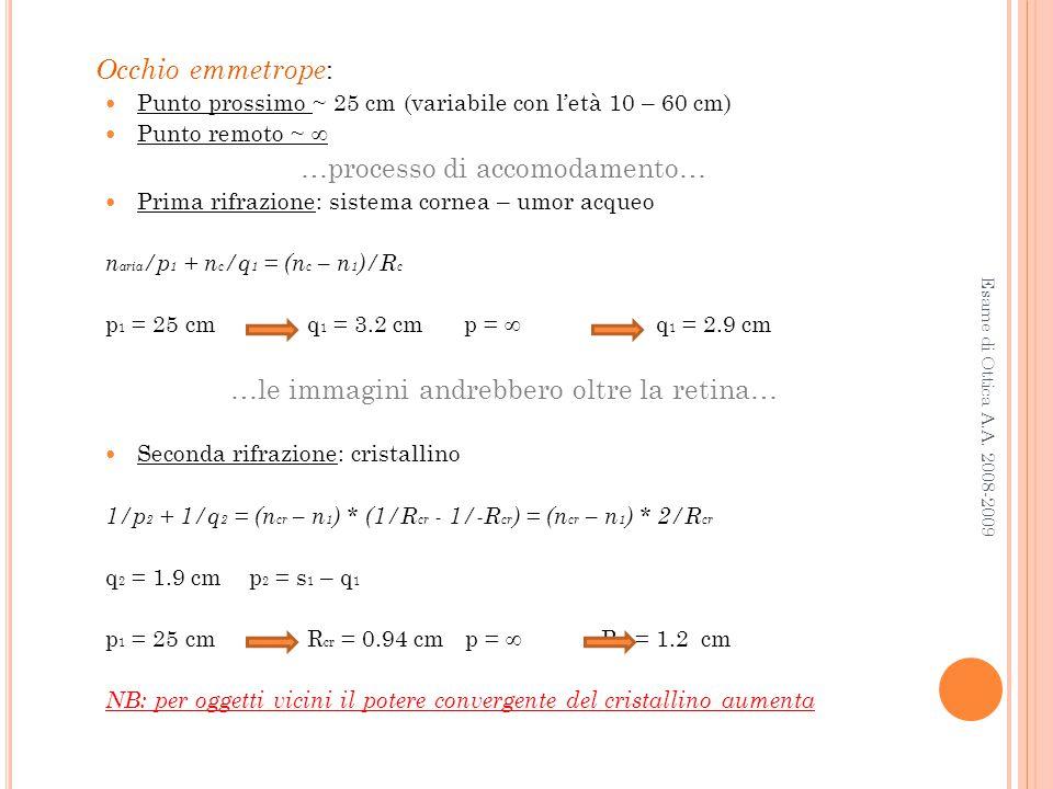 La velocità di ricombinazione dell'ultima reazione scritta è data da: K = 4q e 2 (μ + + μ - ) a pressione atmosferica raggiunge il massimo per 10 -6 cm 3 /s Per composti di alogenuri pesanti e gas nobili leggeri il K non è abbastanza elevato da permettere la formazione dell'eccimero il minimo della curva ionica coincide quasi con il livello eccitato dell'alogeno ho predissociazione L'ECCIMERO NON PUO' LASERARE Esame di Ottica A.A.