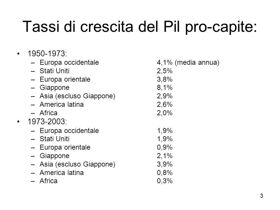 3 Tassi di crescita del Pil pro-capite: 1950-1973: –Europa occidentale4,1% (media annua) –Stati Uniti2,5% –Europa orientale3,8% –Giappone8,1% –Asia (e