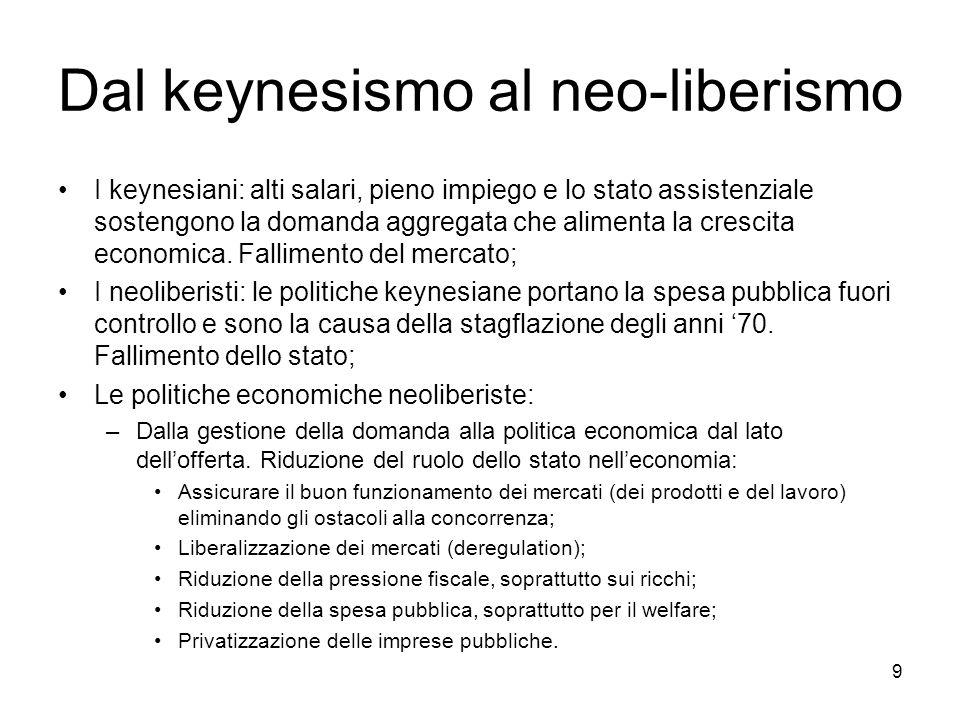 Dal keynesismo al neo-liberismo I keynesiani: alti salari, pieno impiego e lo stato assistenziale sostengono la domanda aggregata che alimenta la cres
