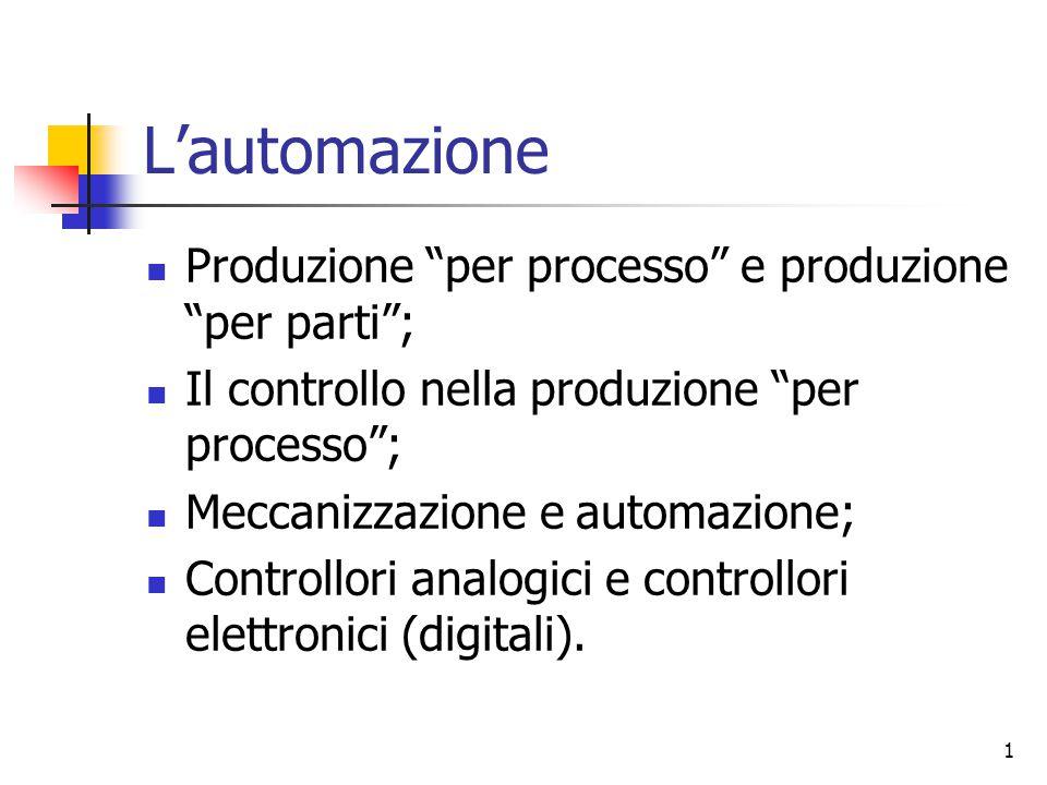 2 Produzione per processo : cartiera