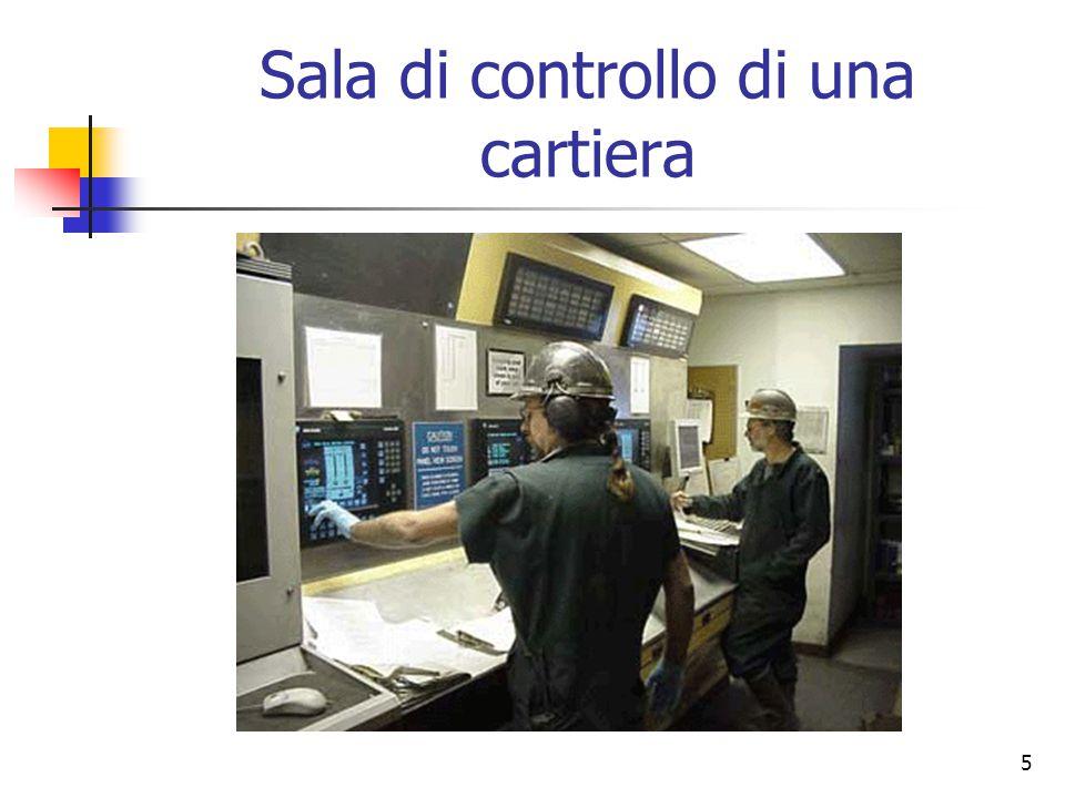 6 Il controllo nella produzione per parti Il controllo numerico (CN); Il controllo numerico computerizzato (CNC); Il controllo numerico diretto (CND); Il computer aided design (CAD); I robot (di manipolazione, saldatura, verniciatura e montaggio).