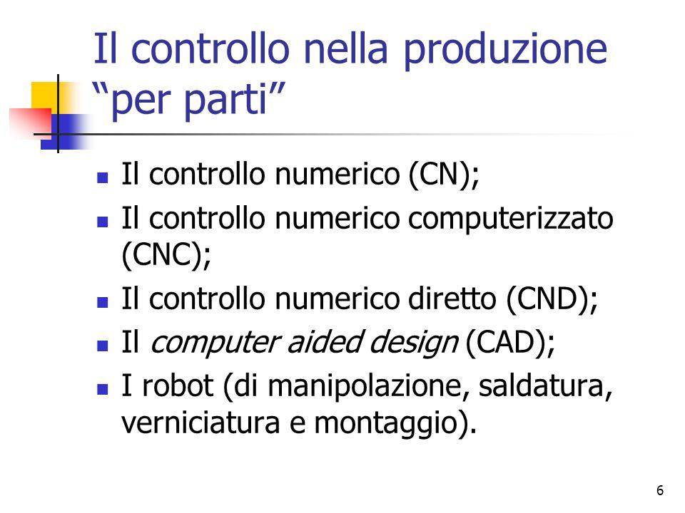 17 Robot di saldatura: sala di controllo