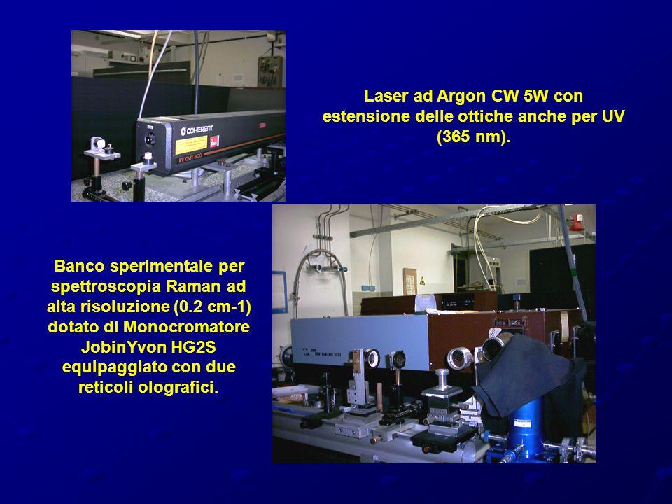 microRaman Labram Dilor (modello 010)  Sorgente laser (He-Ne): Potenza = 20 mW, λ = 632.8 nm Potenza = 20 mW, λ = 632.8 nm  Microscopio meccanicamente integrato nel sistema: Diametro dello spot 10 µm ÷ 1 µm al variare dell obiettivo di focalizzazione (10X, 50X, 100X), autofocus su 100X, risoluzione in profondità ≈ 2 µm Diametro dello spot 10 µm ÷ 1 µm al variare dell obiettivo di focalizzazione (10X, 50X, 100X), autofocus su 100X, risoluzione in profondità ≈ 2 µm  Geometria in configurazione backscattering.