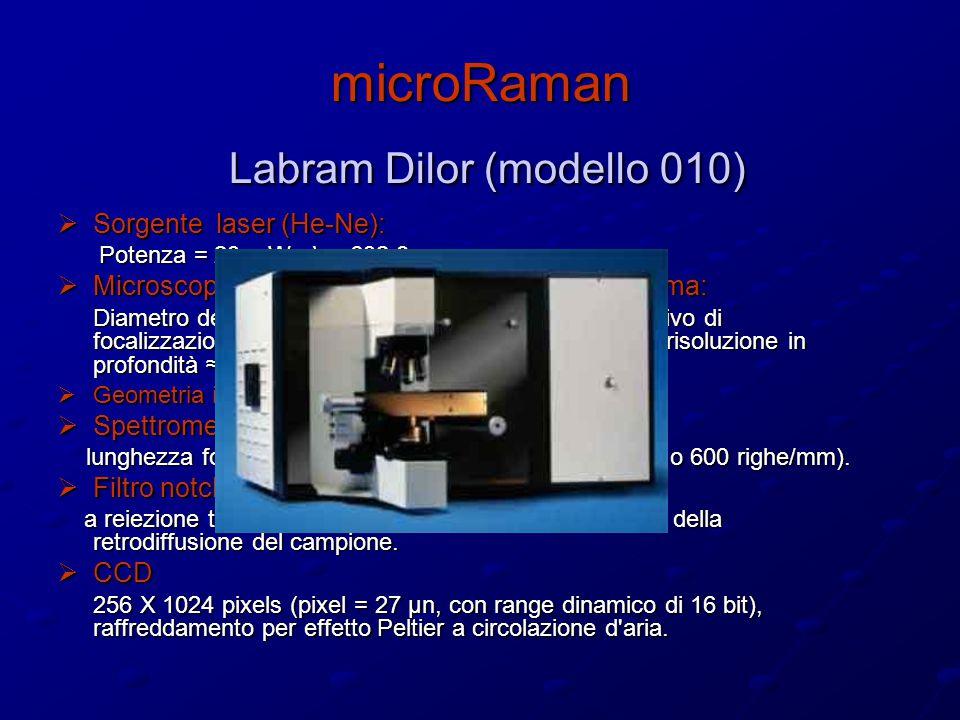 microRaman Labram Dilor (modello 010)  Sorgente laser (He-Ne): Potenza = 20 mW, λ = 632.8 nm Potenza = 20 mW, λ = 632.8 nm  Microscopio meccanicamen