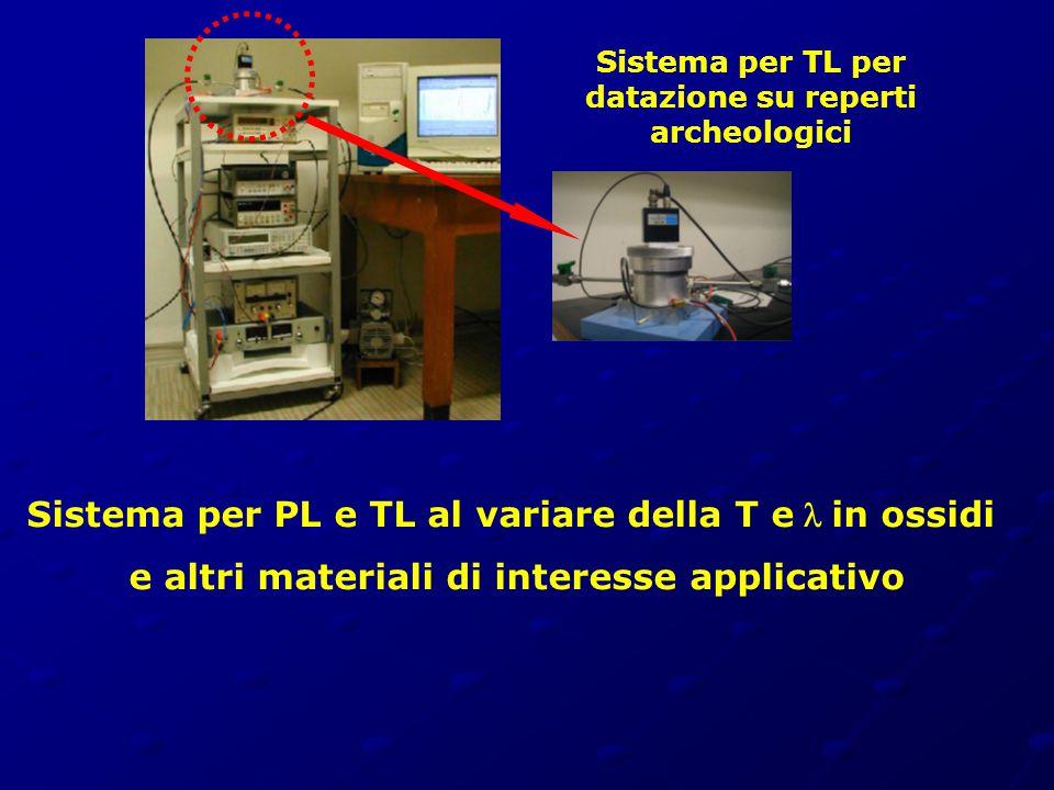 Sistema per TL per datazione su reperti archeologici Sistema per PL e TL al variare della T ein ossidi e altri materiali di interesse applicativo
