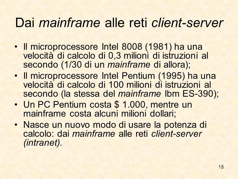 15 Dai mainframe alle reti client-server Il microprocessore Intel 8008 (1981) ha una velocità di calcolo di 0,3 milioni di istruzioni al secondo (1/30