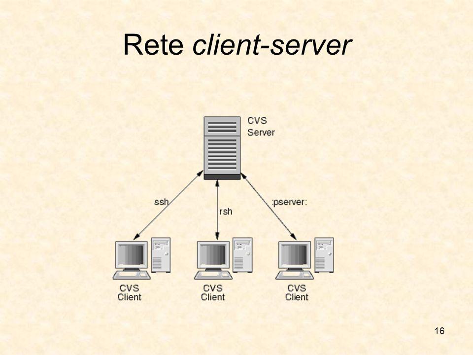 16 Rete client-server