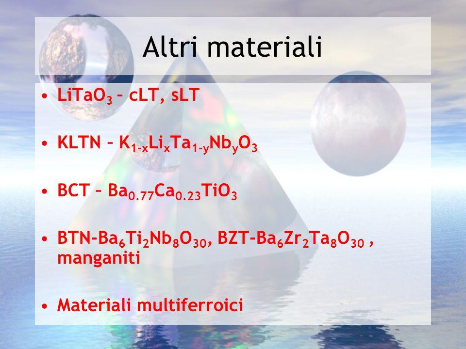 Altri materiali LiTaO 3 – cLT, sLT KLTN – K 1-x Li x Ta 1-y Nb y O 3 BCT – Ba 0.77 Ca 0.23 TiO 3 BTN-Ba 6 Ti 2 Nb 8 O 30, BZT-Ba 6 Zr 2 Ta 8 O 30, man