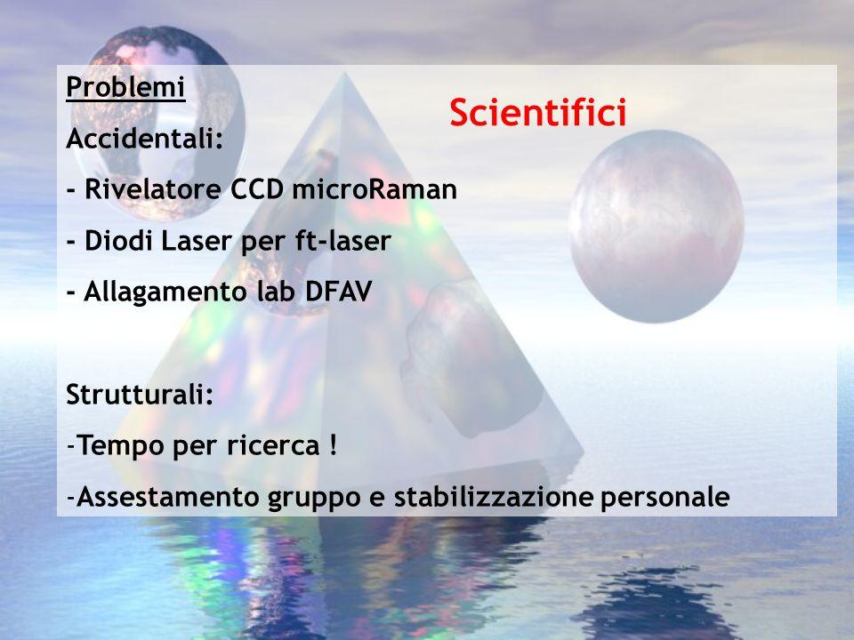 Problemi Accidentali: - Rivelatore CCD microRaman - Diodi Laser per ft-laser - Allagamento lab DFAV Strutturali: -Tempo per ricerca ! -Assestamento gr