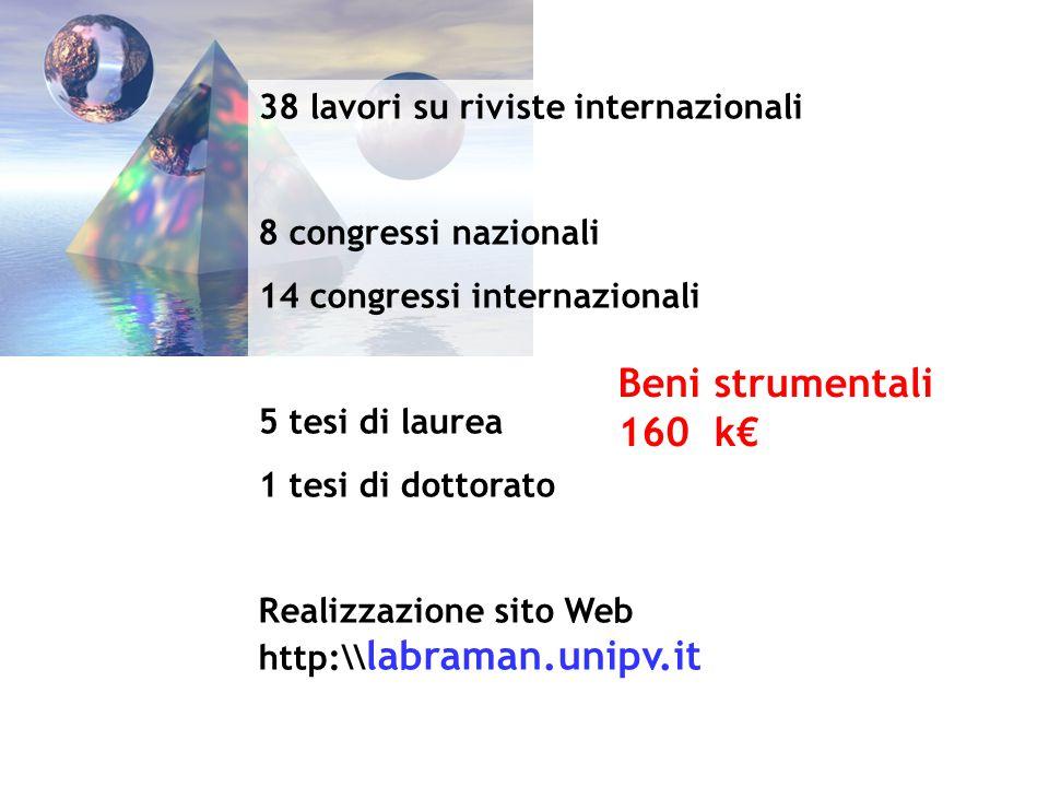 38 lavori su riviste internazionali 8 congressi nazionali 14 congressi internazionali 5 tesi di laurea 1 tesi di dottorato Realizzazione sito Web http