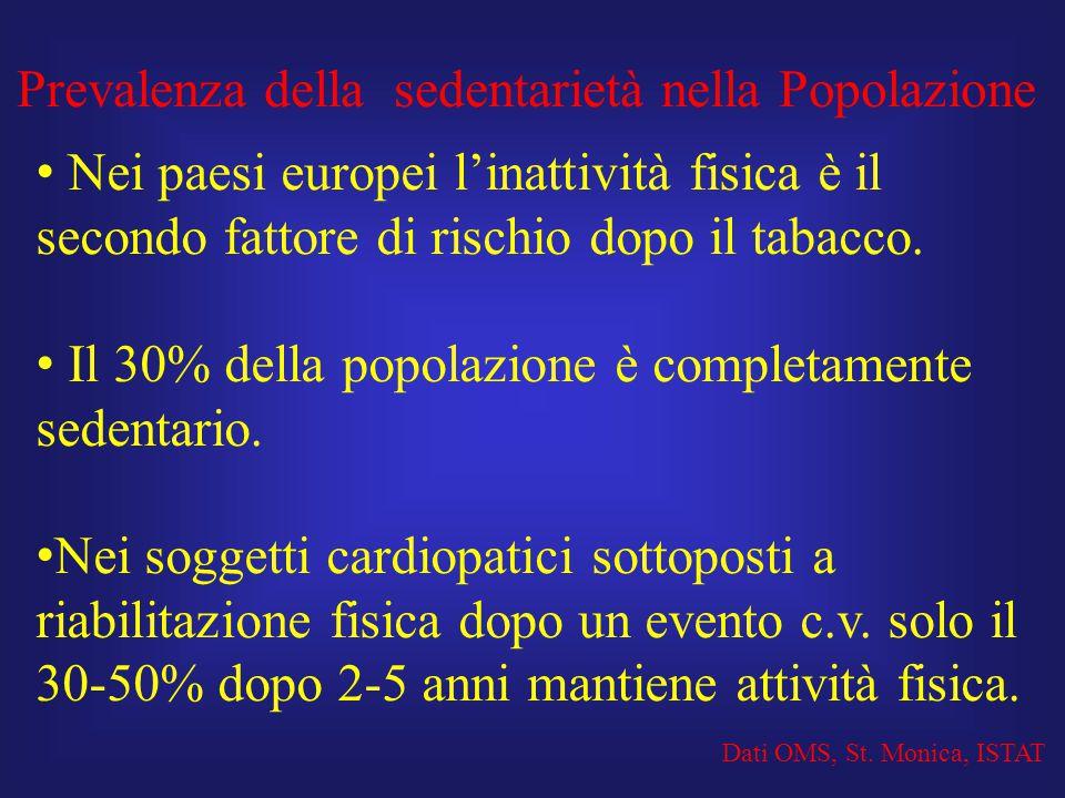 Prevalenza della sedentarietà nella Popolazione Nei paesi europei l'inattività fisica è il secondo fattore di rischio dopo il tabacco. Il 30% della po