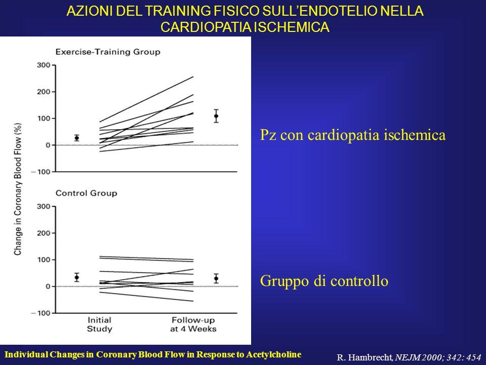 AZIONI DEL TRAINING FISICO SULL'ENDOTELIO NELLA CARDIOPATIA ISCHEMICA Pz con cardiopatia ischemica Gruppo di controllo R. Hambrecht, NEJM 2000; 342: 4