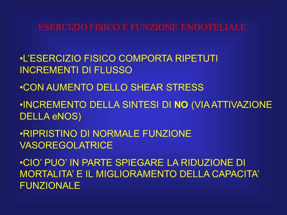 L'ESERCIZIO FISICO COMPORTA RIPETUTI INCREMENTI DI FLUSSO CON AUMENTO DELLO SHEAR STRESS INCREMENTO DELLA SINTESI DI NO (VIA ATTIVAZIONE DELLA eNOS) R
