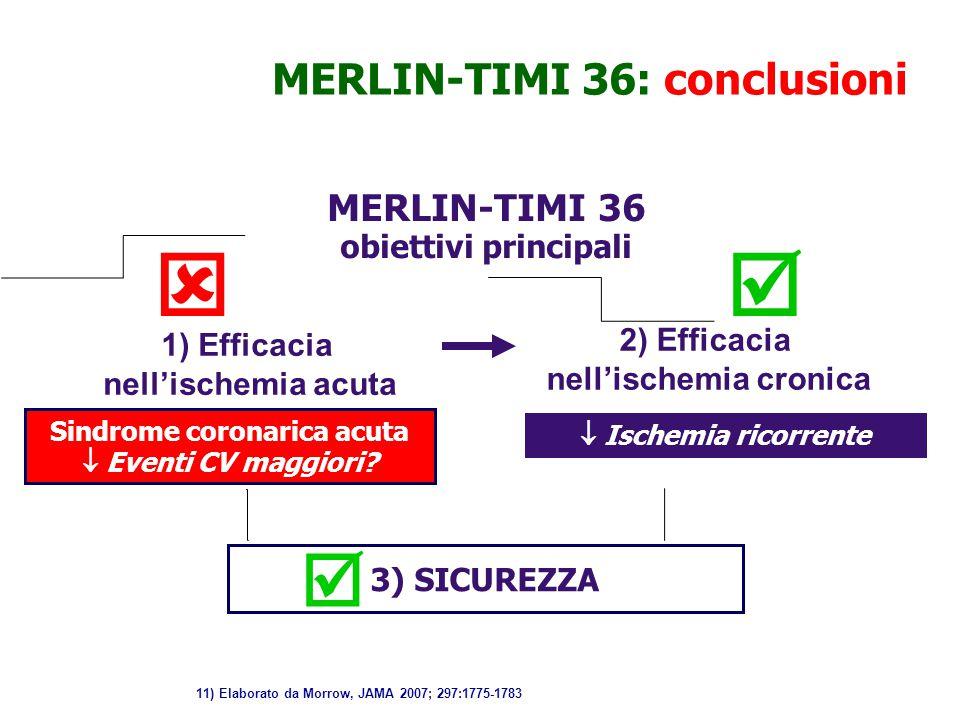 MERLIN-TIMI 36 obiettivi principali 3) SICUREZZA   Sindrome coronarica acuta  Eventi CV maggiori?  Ischemia ricorrente MERLIN-TIMI 36: conclusion