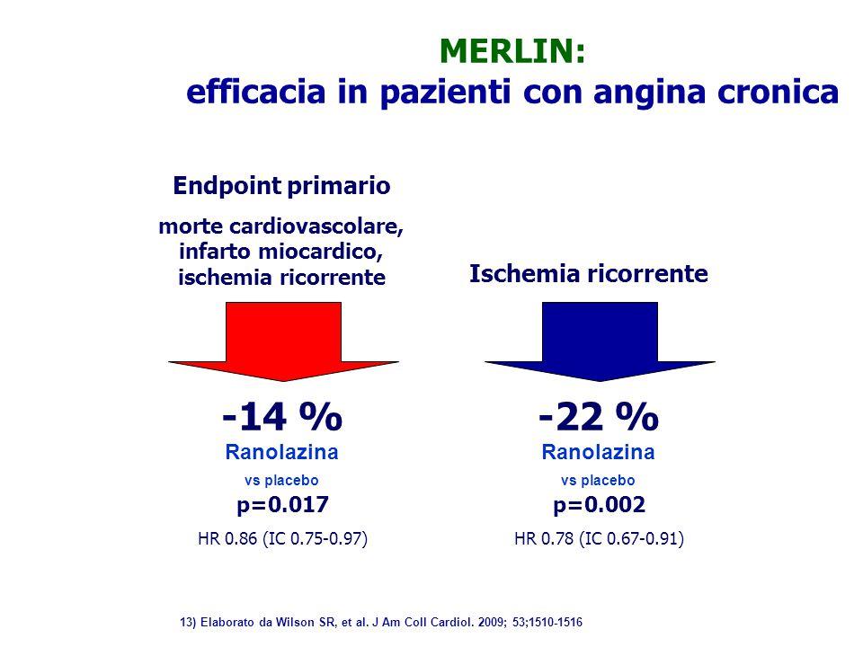 Endpoint primario morte cardiovascolare, infarto miocardico, ischemia ricorrente Ischemia ricorrente -14 % p=0.017 HR 0.86 (IC 0.75-0.97) -22 % p=0.00