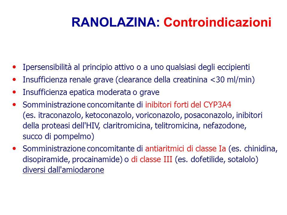 Ipersensibilità al principio attivo o a uno qualsiasi degli eccipienti Insufficienza renale grave (clearance della creatinina <30 ml/min) Insufficienz