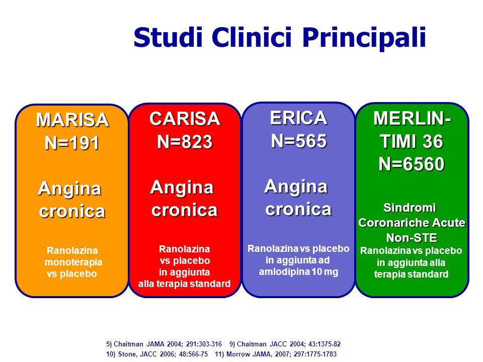 Studi Clinici Principali CARISAN=823Anginacronica Ranolazina vs placebo in aggiunta alla terapia standard ERICAN=565Anginacronica Ranolazina vs placeb