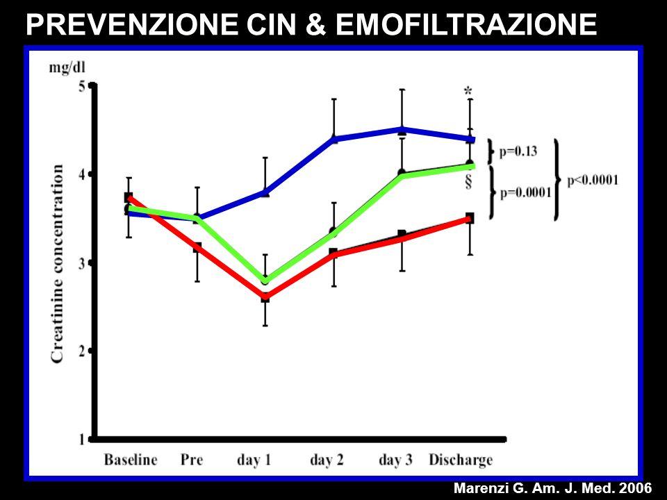 Marenzi G. Am. J. Med. 2006 PREVENZIONE CIN & EMOFILTRAZIONE