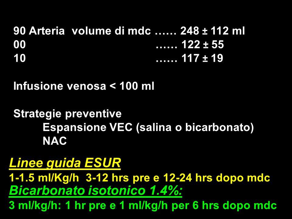 90 Arteria volume di mdc …… 248 ± 112 ml 00 …… 122 ± 55 10 …… 117 ± 19 Infusione venosa < 100 ml Strategie preventive Espansione VEC (salina o bicarbonato) NAC Linee guida ESUR 1-1.5 ml/Kg/h 3-12 hrs pre e 12-24 hrs dopo mdc Bicarbonato isotonico 1.4%: 3 ml/kg/h: 1 hr pre e 1 ml/kg/h per 6 hrs dopo mdc