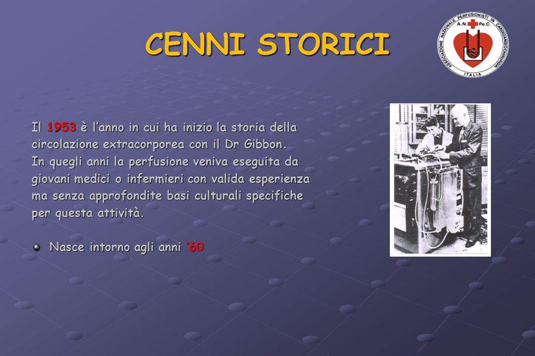 LA SPIRALE DELLA CRESCITA INIZIO RIFORMA D.Lgs. 502/1992 e D.
