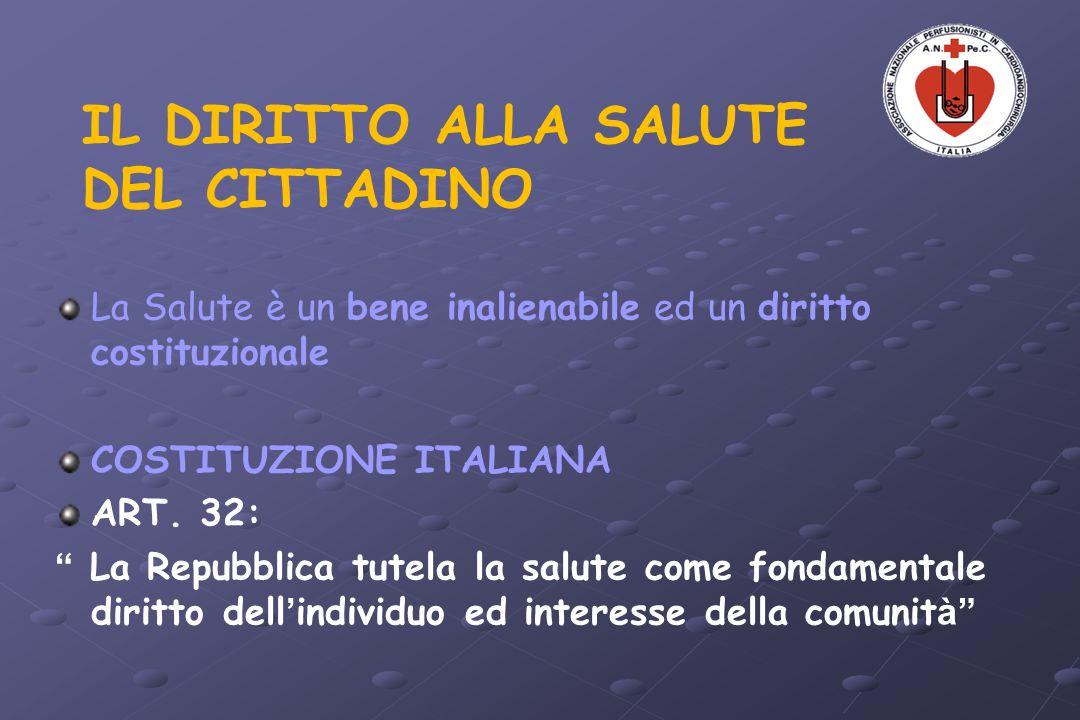 """IL DIRITTO ALLA SALUTE DEL CITTADINO La Salute è un bene inalienabile ed un diritto costituzionale COSTITUZIONE ITALIANA ART. 32: """" La Repubblica tute"""