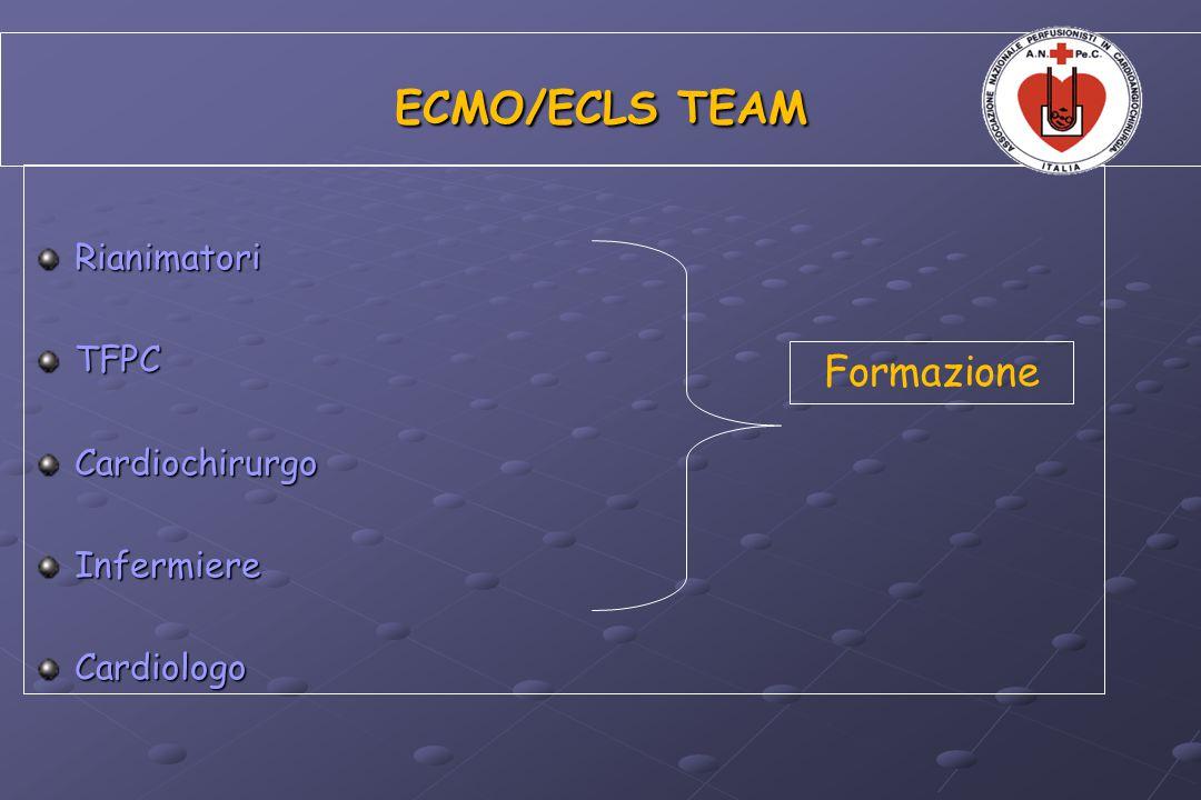 ECMO/ECLS TEAM RianimatoriTFPCCardiochirurgoInfermiereCardiologo Formazione
