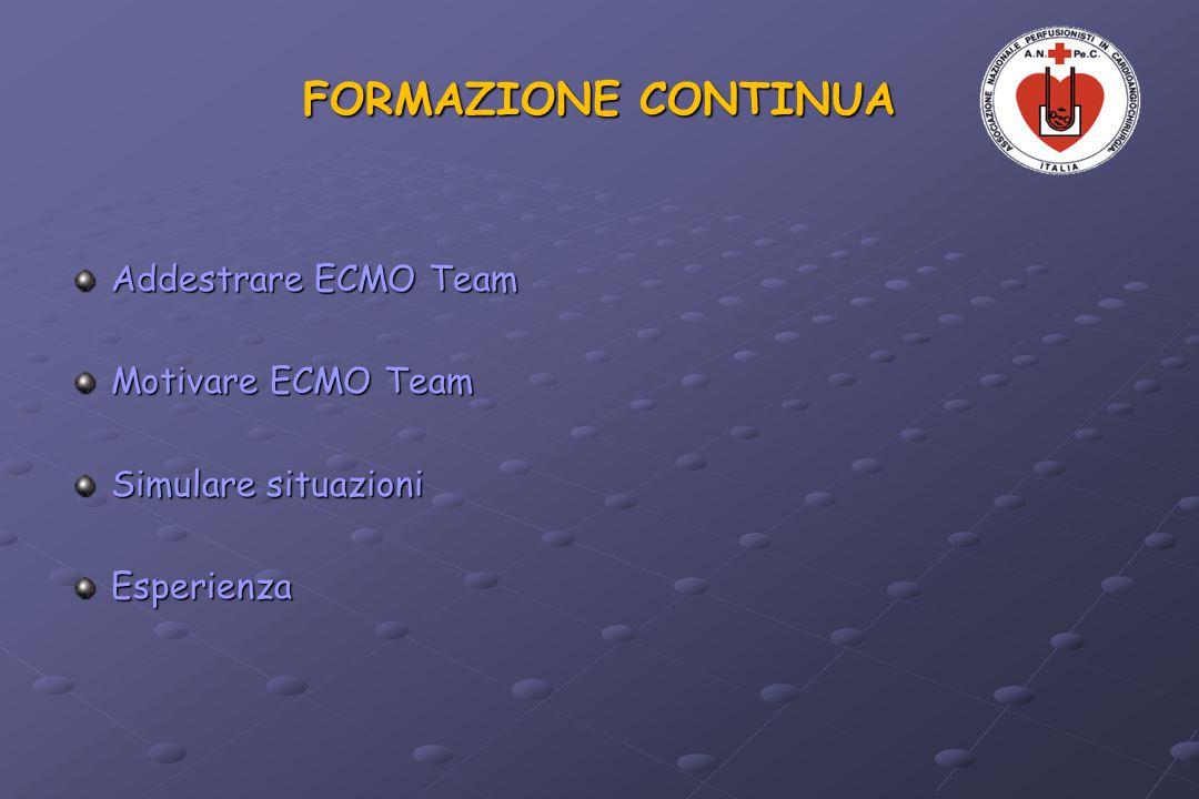 FORMAZIONE CONTINUA Addestrare ECMO Team Motivare ECMO Team Simulare situazioni Esperienza