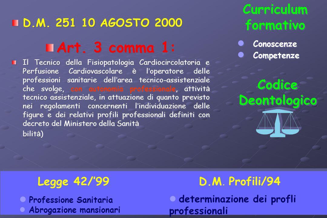 D.M. 251 10 AGOSTO 2000 Art. 3 comma 1: Il Tecnico della Fisiopatologia Cardiocircolatoria e Perfusione Cardiovascolare è l ' operatore delle professi