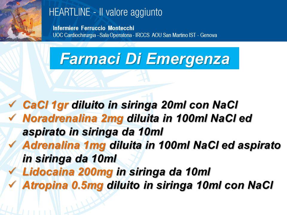Infermiere Ferruccio Montecchi UOC Cardiochirurgia –Sala Operatoria - IRCCS AOU San Martino IST - Genova Farmaci Di Emergenza CaCl 1gr diluito in siringa 20ml con NaCl CaCl 1gr diluito in siringa 20ml con NaCl Noradrenalina 2mg diluita in 100ml NaCl ed aspirato in siringa da 10ml Noradrenalina 2mg diluita in 100ml NaCl ed aspirato in siringa da 10ml Adrenalina 1mg diluita in 100ml NaCl ed aspirato in siringa da 10ml Adrenalina 1mg diluita in 100ml NaCl ed aspirato in siringa da 10ml Lidocaina 200mg in siringa da 10ml Lidocaina 200mg in siringa da 10ml Atropina 0.5mg diluito in siringa 10ml con NaCl Atropina 0.5mg diluito in siringa 10ml con NaCl