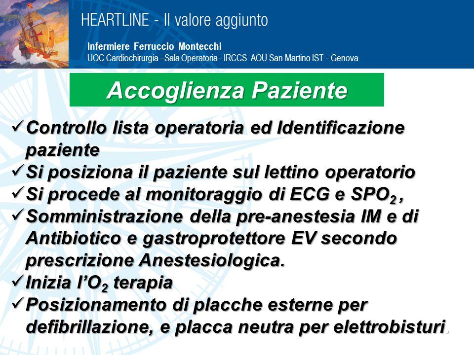 Infermiere Ferruccio Montecchi UOC Cardiochirurgia –Sala Operatoria - IRCCS AOU San Martino IST - Genova Controllo lista operatoria ed Identificazione