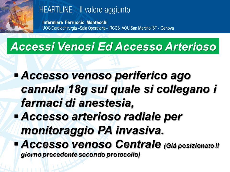 Accessi Venosi Ed Accesso Arterioso  Accesso venoso periferico ago cannula 18g sul quale si collegano i farmaci di anestesia,  Accesso arterioso radiale per monitoraggio PA invasiva.