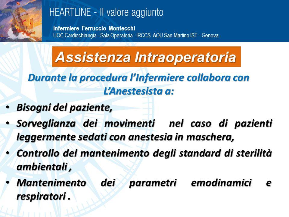 Durante la procedura l'Infermiere collabora con L'Anestesista a: Bisogni del paziente, Bisogni del paziente, Sorveglianza dei movimenti nel caso di pa