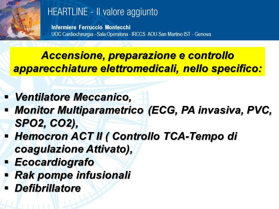 Infermiere Ferruccio Montecchi UOC Cardiochirurgia –Sala Operatoria - IRCCS AOU San Martino IST - Genova  Ventilatore Meccanico,  Monitor Multiparametrico (ECG, PA invasiva, PVC, SPO2, CO2),  Hemocron ACT II ( Controllo TCA-Tempo di coagulazione Attivato),  Ecocardiografo  Rak pompe infusionali  Defibrillatore Accensione, preparazione e controllo apparecchiature elettromedicali, nello specifico: