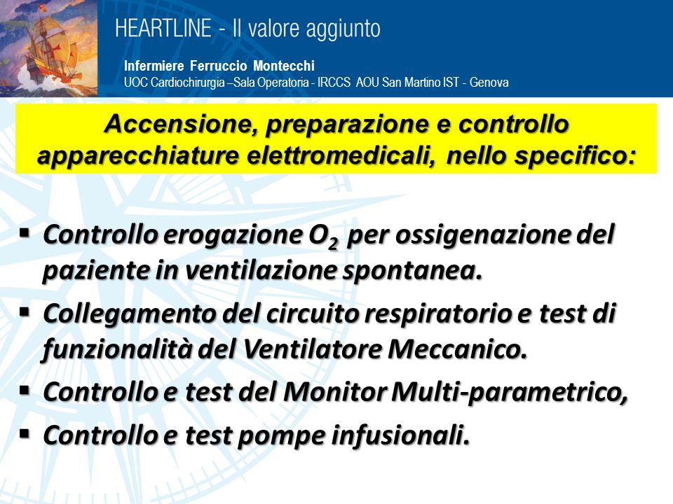  Controllo erogazione O 2 per ossigenazione del paziente in ventilazione spontanea.  Collegamento del circuito respiratorio e test di funzionalità d