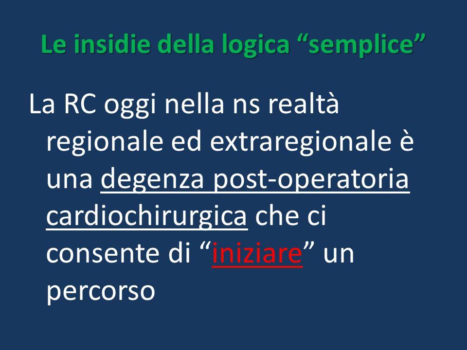 """La RC oggi nella ns realtà regionale ed extraregionale è una degenza post-operatoria cardiochirurgica che ci consente di """"iniziare"""" un percorso"""