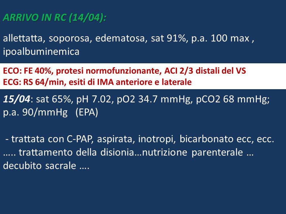 allettatta, soporosa, edematosa, sat 91%, p.a. 100 max, ipoalbuminemica 15/04: sat 65%, pH 7.02, pO2 34.7 mmHg, pCO2 68 mmHg; p.a. 90/mmHg (EPA) - tra