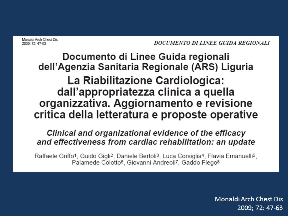 Tipologia dei pazienti post-chirurgici inviati in RC a Rapallo Età: 67,6 ±15 Intervento: BAC 37%- VALVOLE/AORTA 63% Giornata post-op: 11,3 ±11 (68-4) Degenza: 12,15 ± 3.7