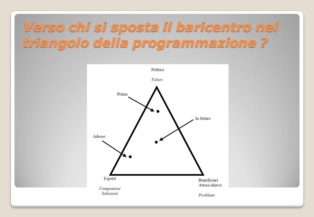 Le principali definizioni Un programma è  un insieme articolato e coordinato di iniziative /servizi che supportano obiettivi comuni (es.