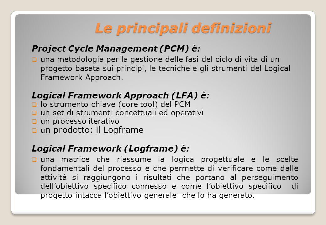 Logical Framework Approach: l'idea di base