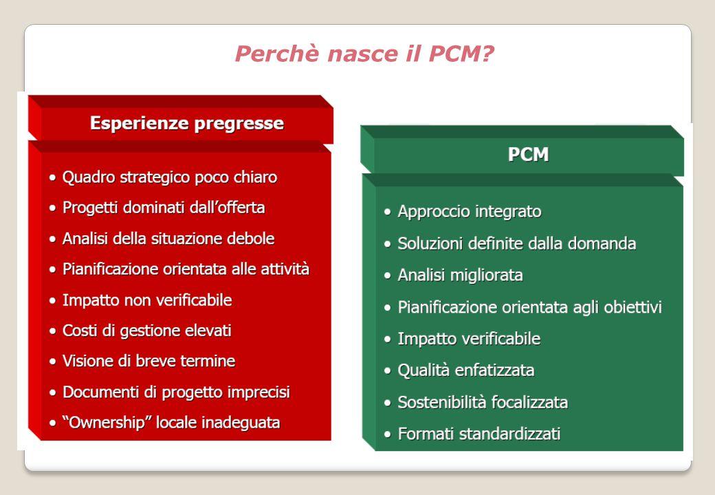 Le funzioni del PCM.