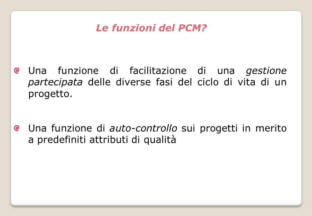 Cosa offre il PCM?