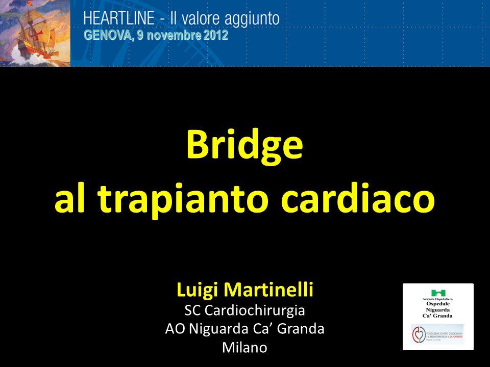 Trattamento dello scompenso cardiaco refrattario: trend dell'ultimo decennio