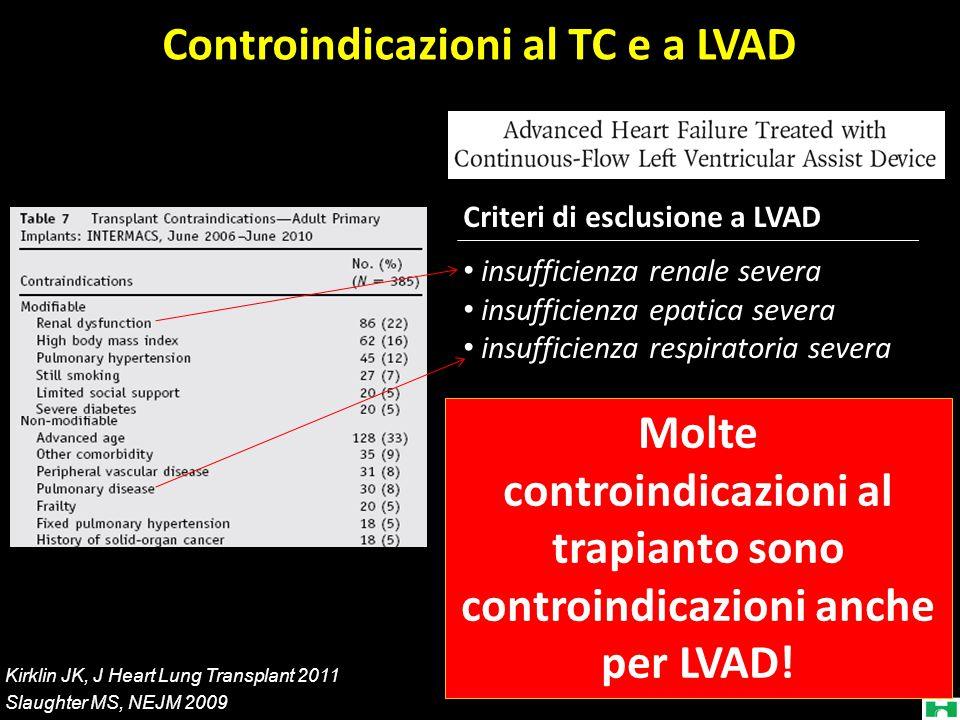 Richiesta potenziale di DT in Italia Mortalità in lista d'attesa per TC  100 pz Impianti effettivi di LVAD in Italia/anno  100 pz Potenziali candidati a LVAD ca 6'000 pz Based on Miller LW, Circulation 2011 Trapianti in Italia/anno  300 pz