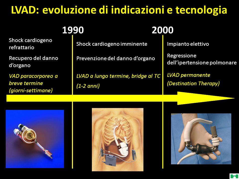 LVAD: recente evoluzione tecnologica (2000-12) Thoratec - HeartMate II Micromed - DeBakey Berlin Heart - Incor LVAD intracorporeo a flusso continuo (2 a generazione) LVAD senza valvole