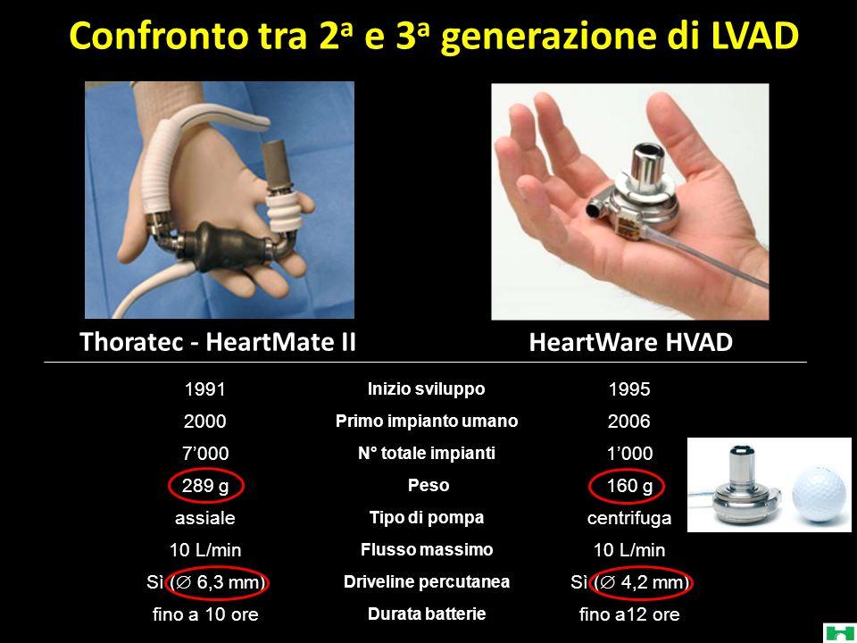 Thoratec - HeartMate II HeartWare Confronto tra 2 a e 3 a generazione di LVAD