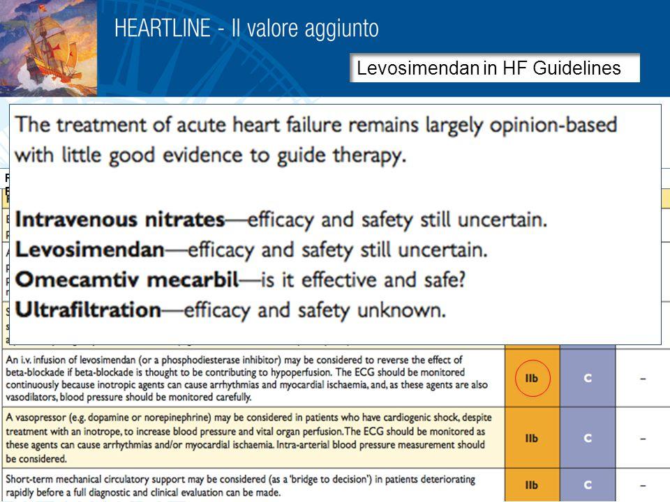 Metanalisi studi di confronto Dobutamina - Levosimendan GP Perna et al ; It Heart J 2008 Mortalità a 30 gg Mortalità a 180 gg
