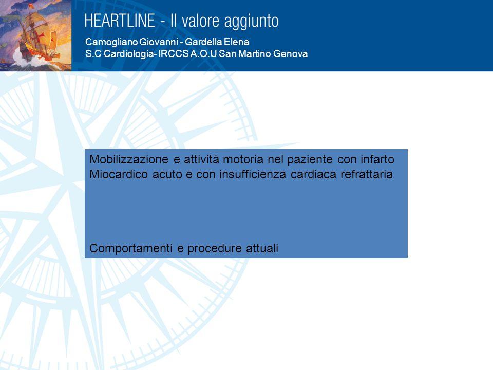 Camogliano Giovanni - Gardella Elena S.C Cardiologia- IRCCS A.O.U San Martino Genova Nella vostra UTIC la mobilizzazione dei pazienti con STEMI/NSTEMI: Viene attuata valutando caso per caso.