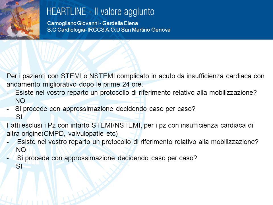 Camogliano Giovanni - Gardella Elena S.C Cardiologia- IRCCS A.O.U San Martino Genova Per i pazienti con STEMI o NSTEMI complicato in acuto da insuffic