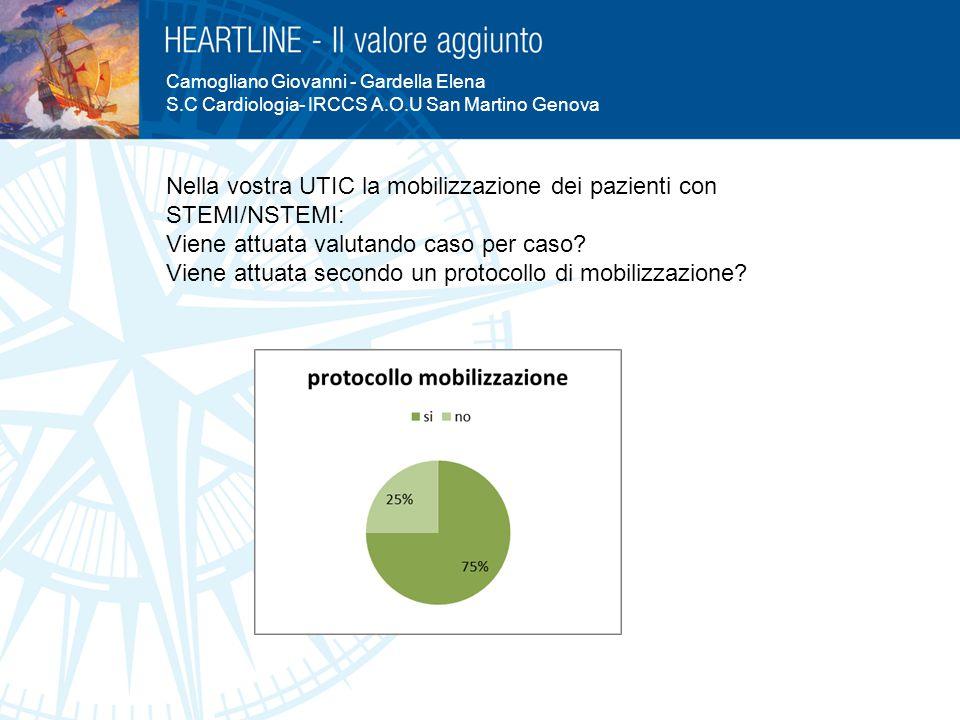 Camogliano Giovanni - Gardella Elena S.C Cardiologia- IRCCS A.O.U San Martino Genova Nella vostra UTIC la mobilizzazione dei pazienti con STEMI/NSTEMI
